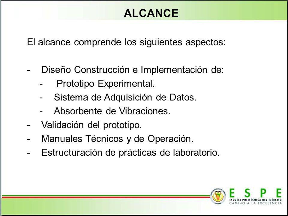 ALCANCE El alcance comprende los siguientes aspectos: -Diseño Construcción e Implementación de: - Prototipo Experimental. -Sistema de Adquisición de D