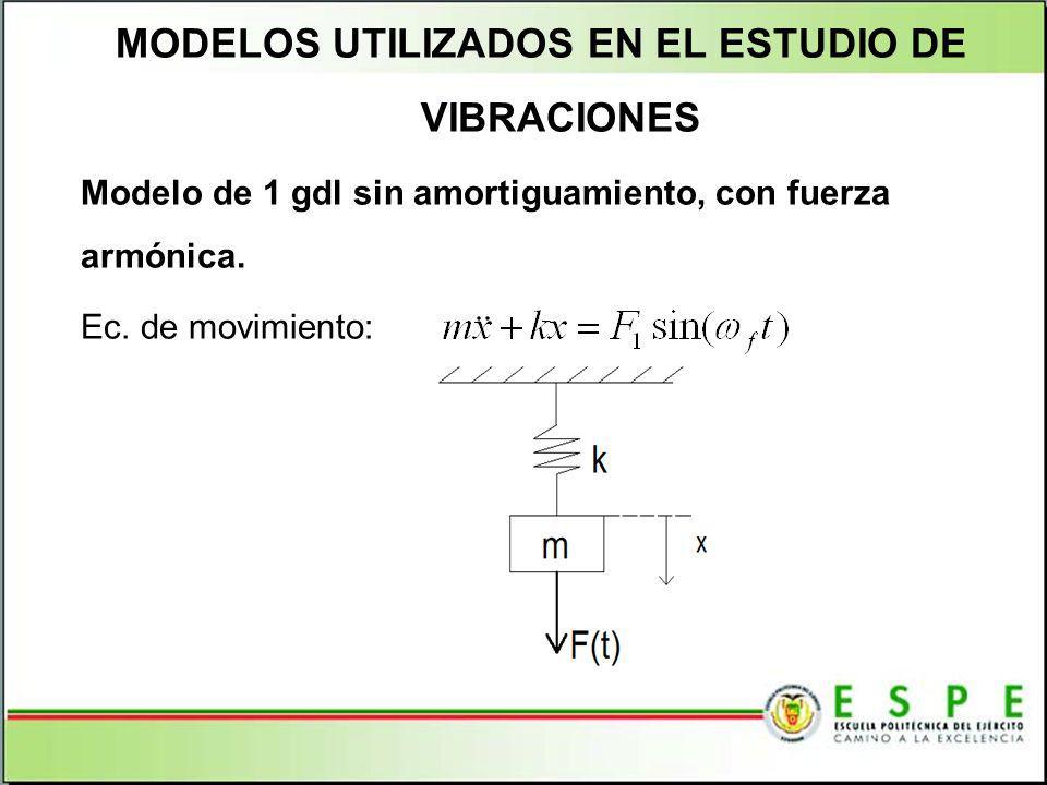 MODELOS UTILIZADOS EN EL ESTUDIO DE VIBRACIONES Modelo de 1 gdl sin amortiguamiento, con fuerza armónica. Ec. de movimiento: