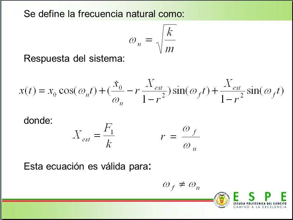 Se define la frecuencia natural como: Respuesta del sistema: donde: Esta ecuación es válida para :