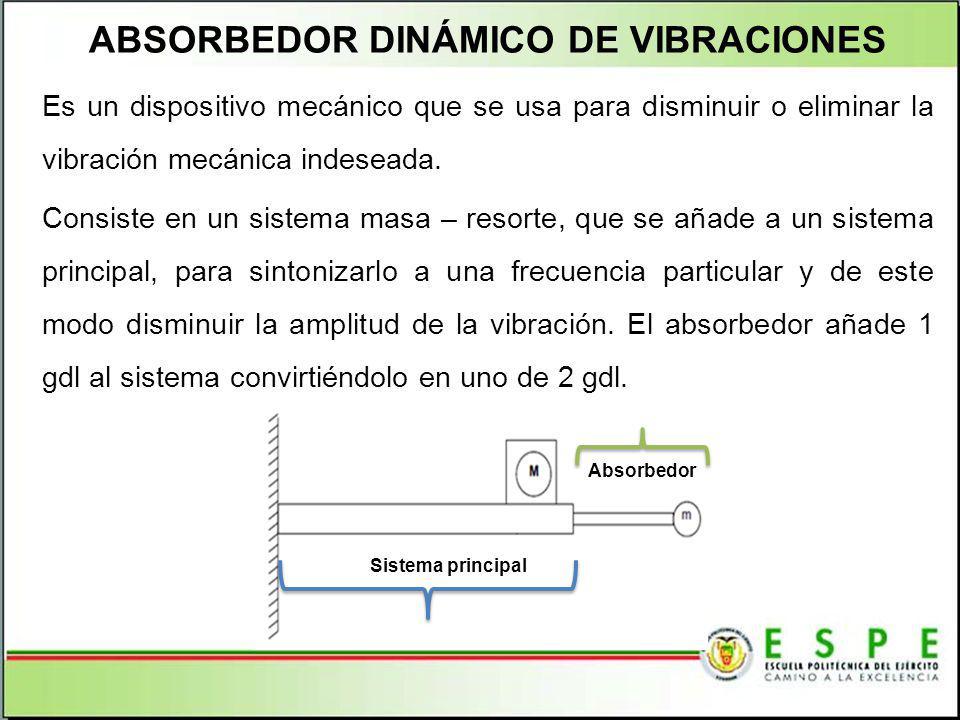 ABSORBEDOR DINÁMICO DE VIBRACIONES Es un dispositivo mecánico que se usa para disminuir o eliminar la vibración mecánica indeseada. Consiste en un sis