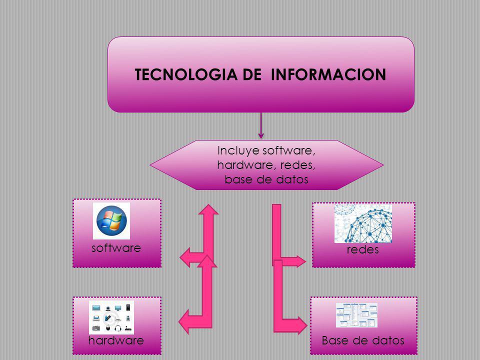 ELEMENTOS CURIOSOS DE TECNOLOGIA DE INFORMACION AUTOR: Joselyn sosa