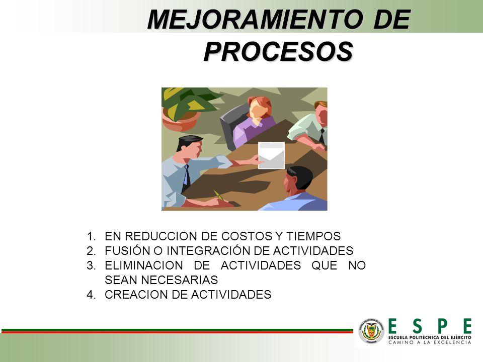 PROCESOS CRITICOS PRODUCCION ELABORACION DEL PRODUCTO No existe una planificación oportuna en las órdenes de producción.