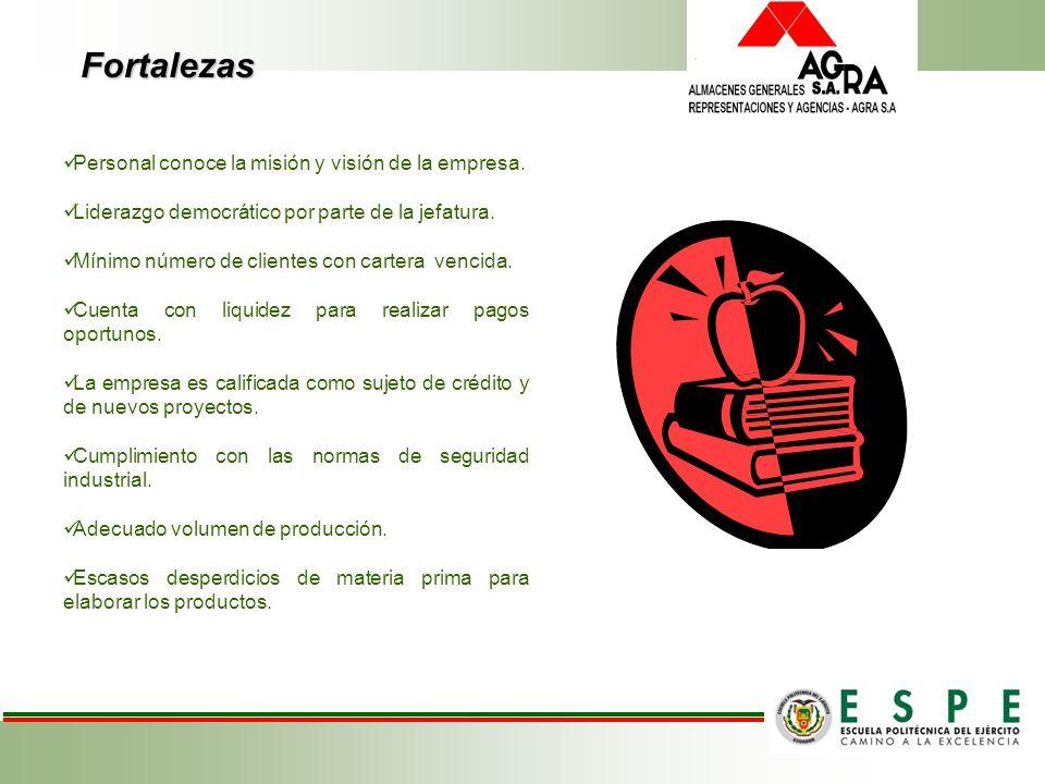 Análisis interno ADMINISTRATIVA PRODUCCION FINANCIERA TALENTO HUMANO RECURSOS TECNOLOGICO