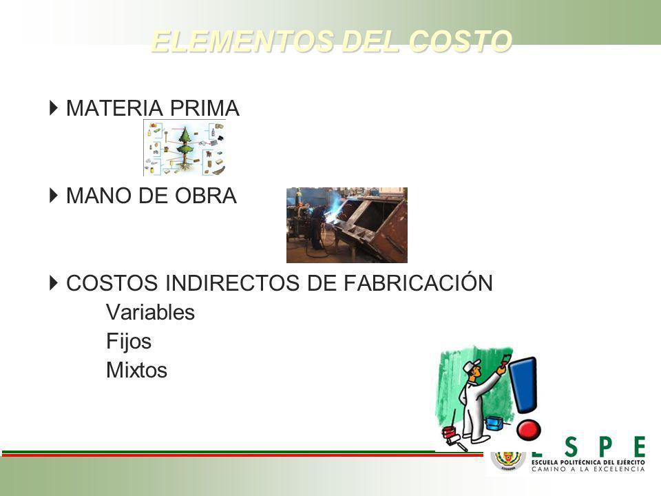 MATERIA PRIMA MANO DE OBRA COSTOS INDIRECTOS DE FABRICACIÓN Variables Fijos Mixtos ELEMENTOS DEL COSTO