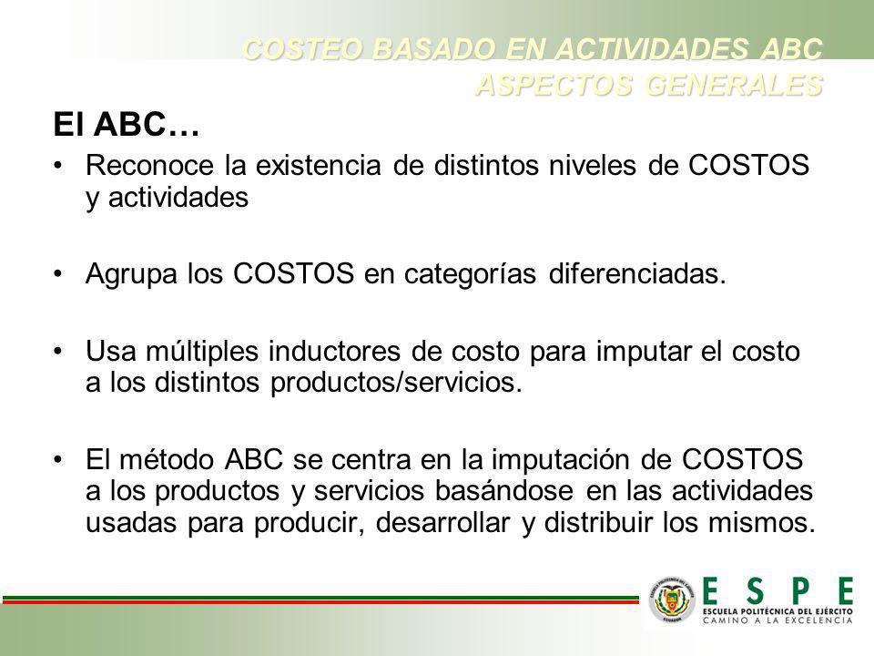 El ABC… Reconoce la existencia de distintos niveles de COSTOS y actividades Agrupa los COSTOS en categorías diferenciadas. Usa múltiples inductores de