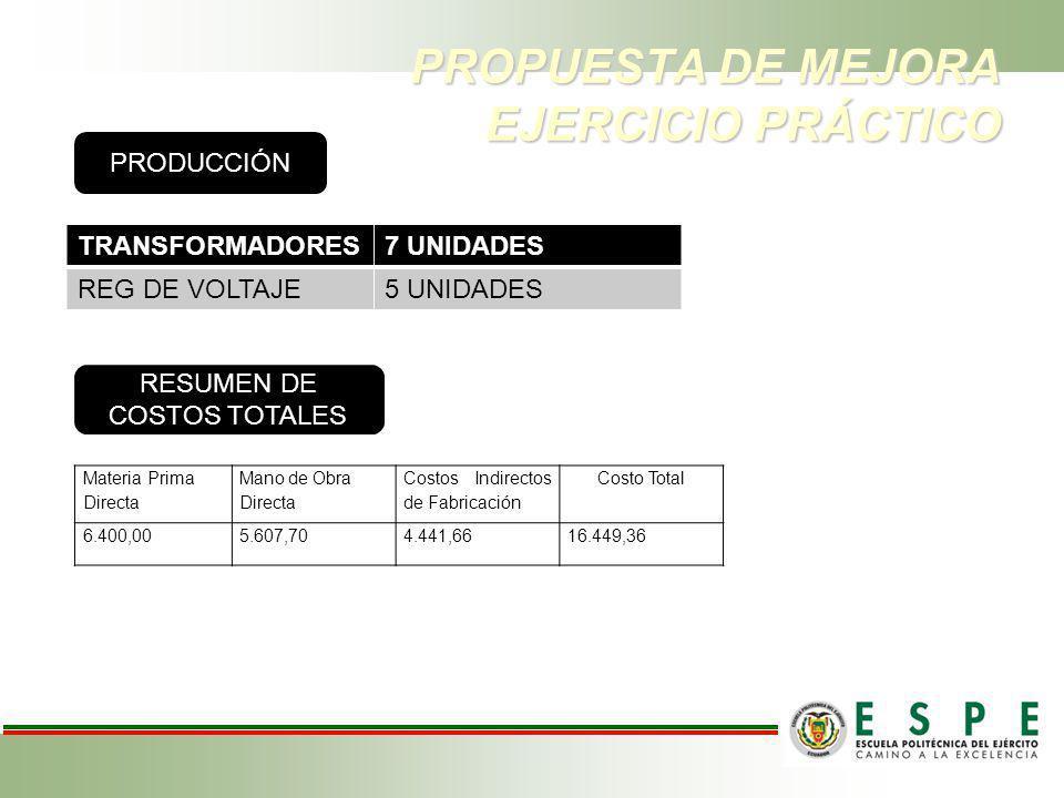 PROPUESTA DE MEJORA EJERCICIO PRÁCTICO Materia Prima Directa Mano de Obra Directa Costos Indirectos de Fabricación Costo Total 6.400,005.607,704.441,6