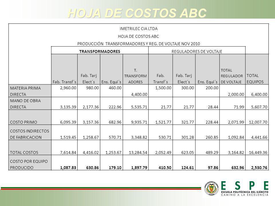 HOJA DE COSTOS ABC IMETRILEC CIA LTDA HOJA DE COSTOS ABC PRODUCCIÓN TRANSFORMADORES Y REG. DE VOLTAJE NOV 2010 TRANSFORMADORESREGULADORES DE VOLTAJE F