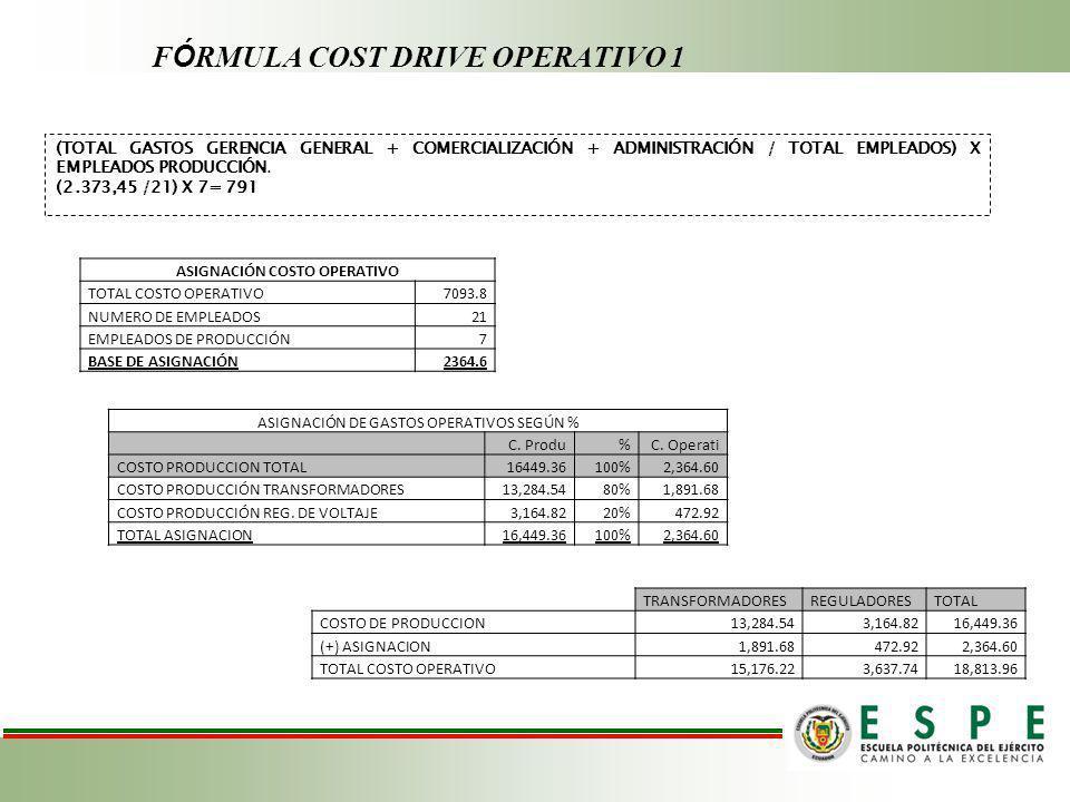 F Ó RMULA COST DRIVE OPERATIVO 1 ASIGNACIÓN COSTO OPERATIVO TOTAL COSTO OPERATIVO7093.8 NUMERO DE EMPLEADOS21 EMPLEADOS DE PRODUCCIÓN7 BASE DE ASIGNAC
