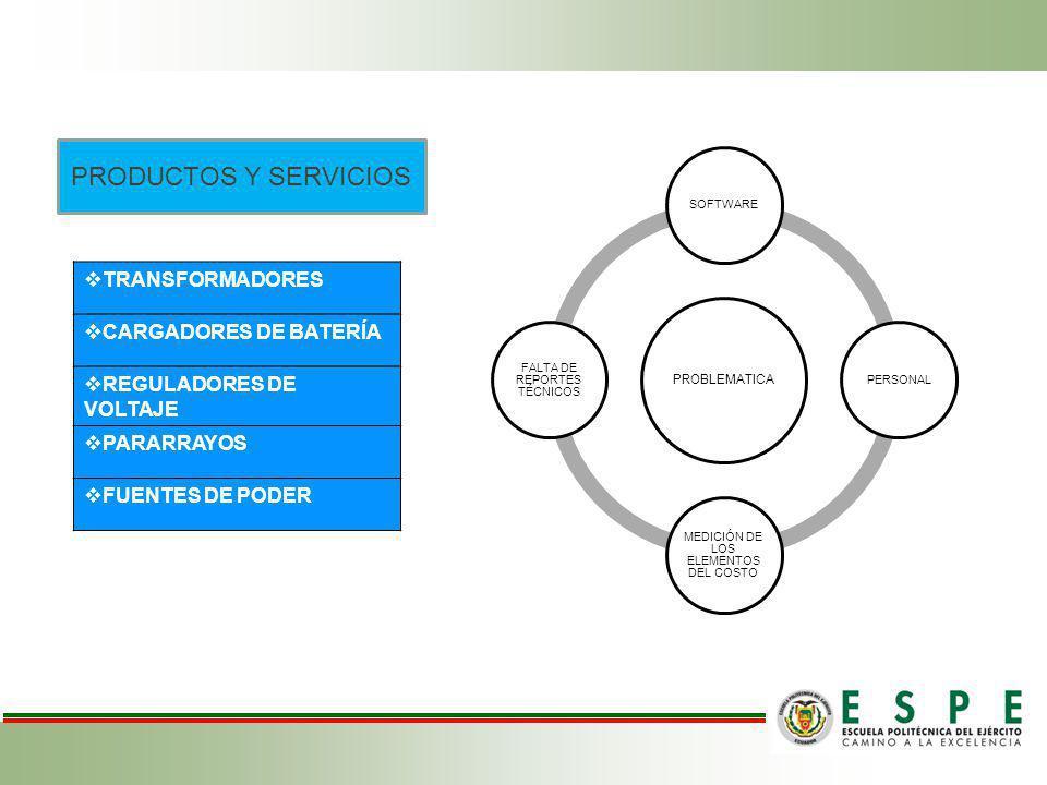 PRODUCTOS Y SERVICIOS TRANSFORMADORES CARGADORES DE BATERÍA REGULADORES DE VOLTAJE PARARRAYOS FUENTES DE PODER PROBLEMATICA SOFTWAREPERSONAL MEDICIÓN