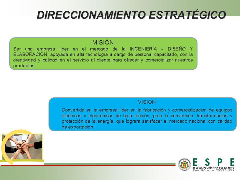 Mano de obra directa- distribución de horas de trabajo HORASDIAS LABOEMPLEADOSTOTAL 8202320 Fabricación.