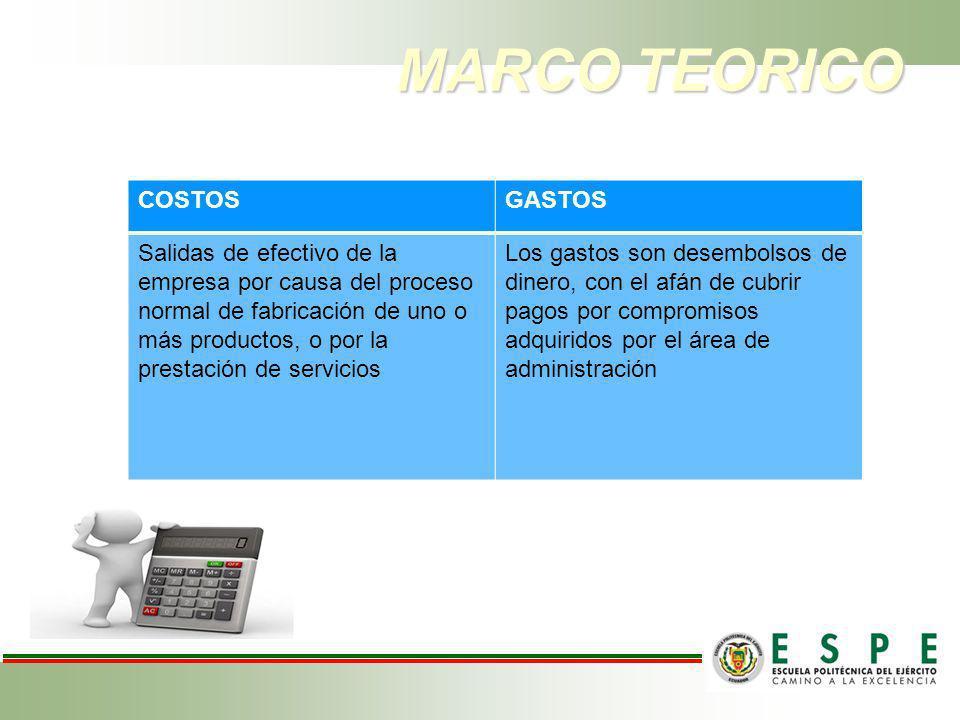 MARCO TEORICO MARCO TEORICO COSTOSGASTOS Salidas de efectivo de la empresa por causa del proceso normal de fabricación de uno o más productos, o por l