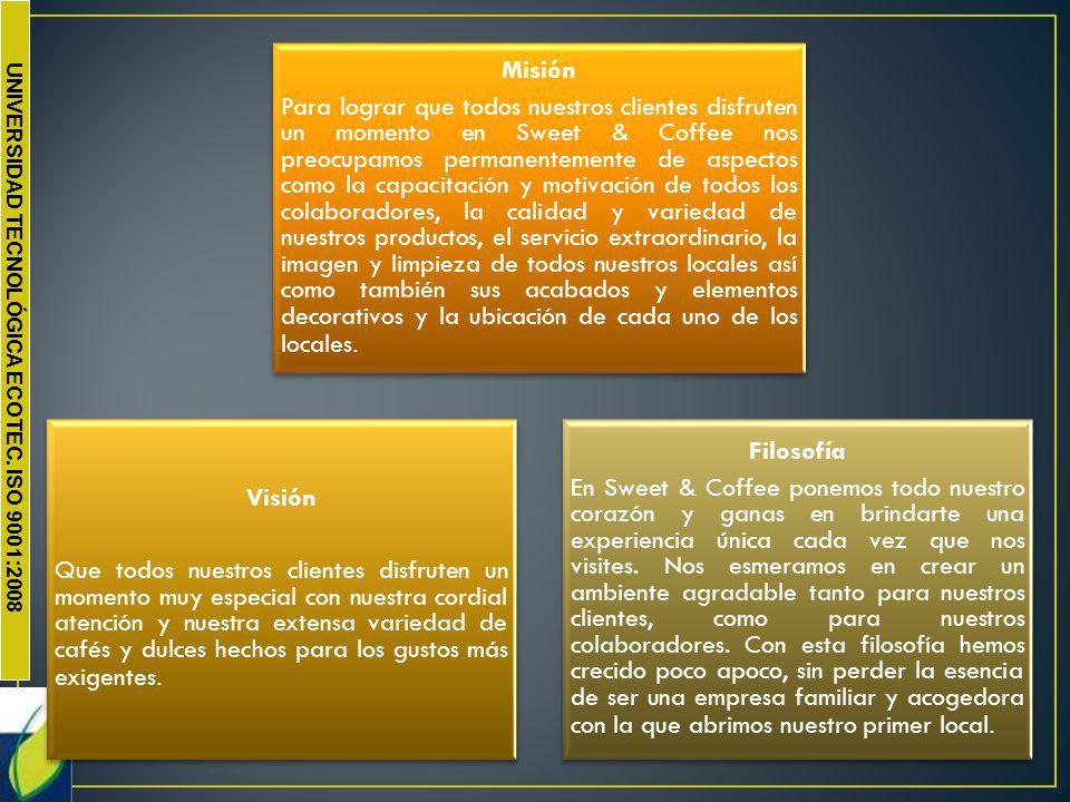 UNIVERSIDAD TECNOLÓGICA ECOTEC. ISO 9001:2008 Misión Para lograr que todos nuestros clientes disfruten un momento en Sweet & Coffee nos preocupamos pe