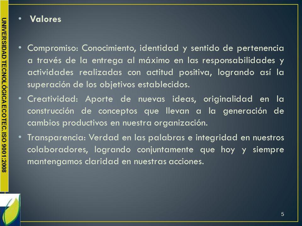 UNIVERSIDAD TECNOLÓGICA ECOTEC. ISO 9001:2008 Valores Compromiso: Conocimiento, identidad y sentido de pertenencia a través de la entrega al máximo en