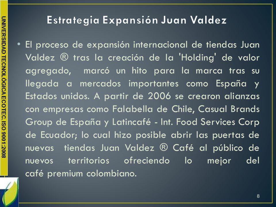 UNIVERSIDAD TECNOLÓGICA ECOTEC. ISO 9001:2008 El proceso de expansión internacional de tiendas Juan Valdez ® tras la creación de la 'Holding' de valor