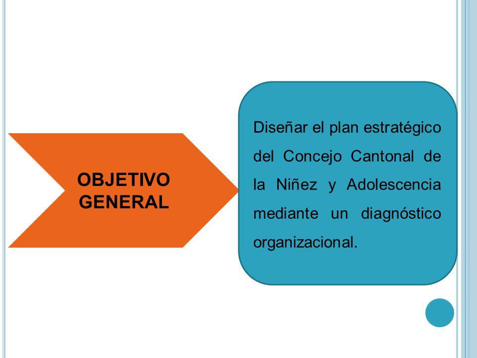 OBJETIVO GENERAL Diseñar el plan estratégico del Concejo Cantonal de la Niñez y Adolescencia mediante un diagnóstico organizacional.