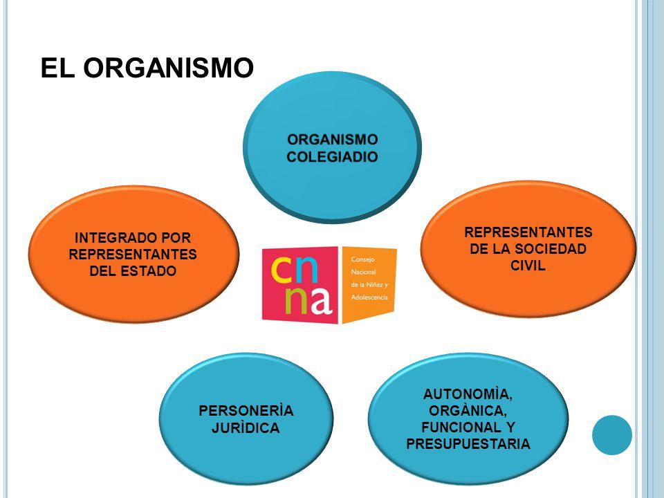 EL ORGANISMO INTEGRADO POR REPRESENTANTES DEL ESTADO REPRESENTANTES DE LA SOCIEDAD CIVIL PERSONERÌA JURÌDICA AUTONOMÌA, ORGÀNICA, FUNCIONAL Y PRESUPUESTARIA