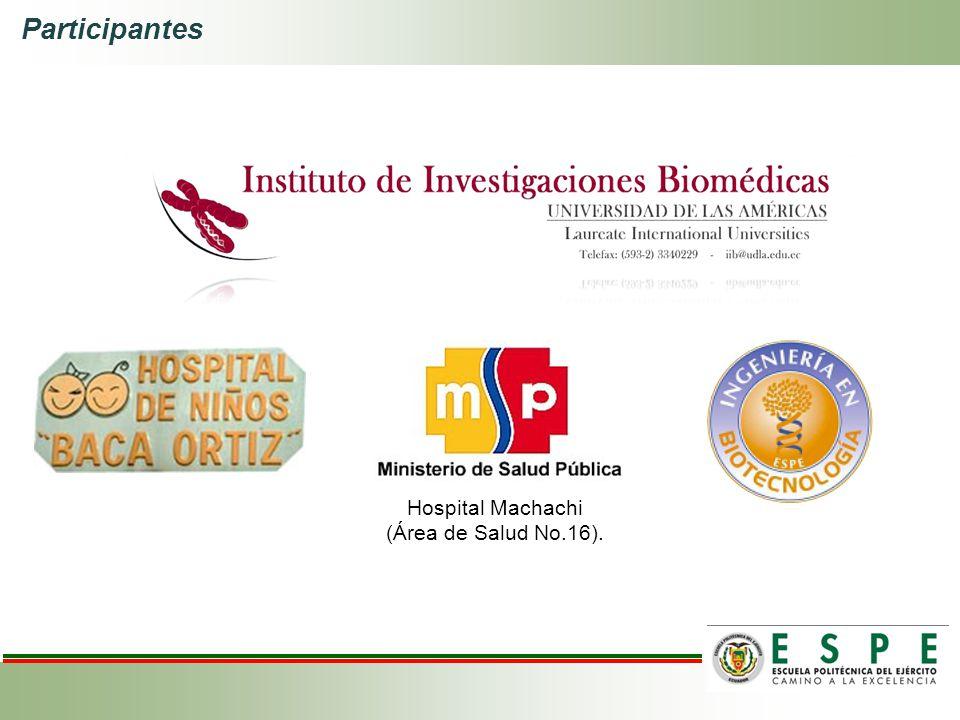 Participantes Hospital Machachi (Área de Salud No.16).