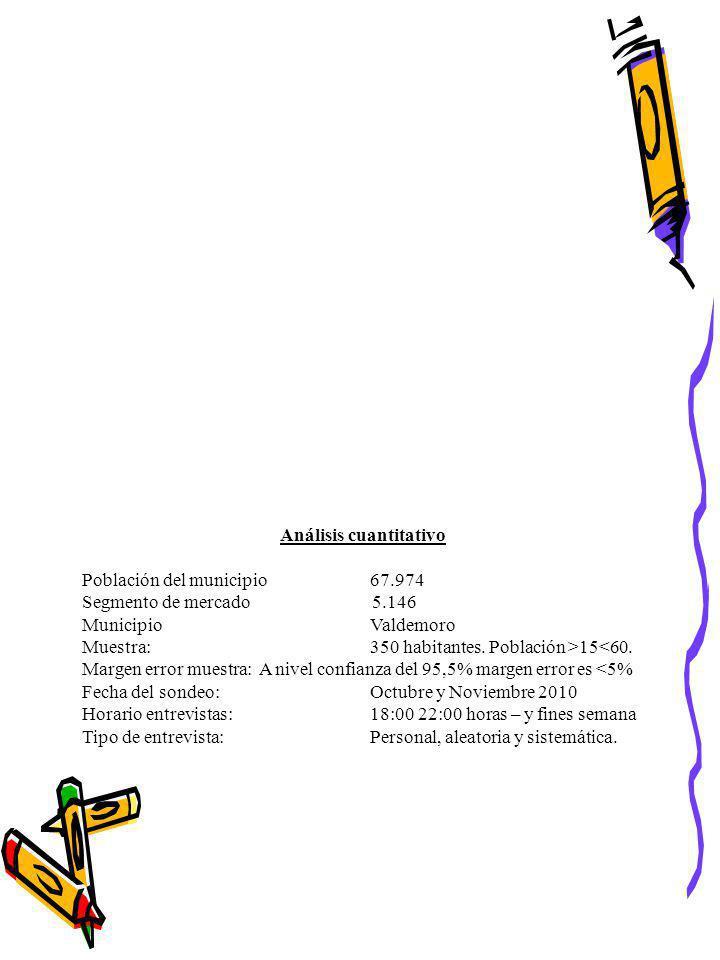 CONCLUSION ESTUDIO MERCADO 1