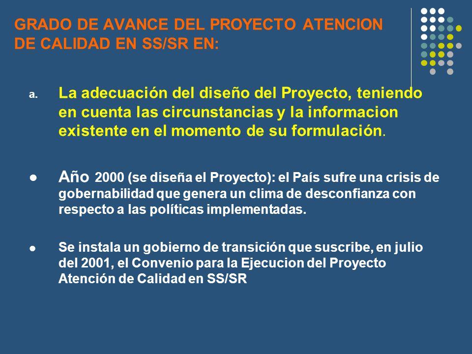 GRADO DE AVANCE DEL PROYECTO ATENCION DE CALIDAD EN SS/SR EN: a.