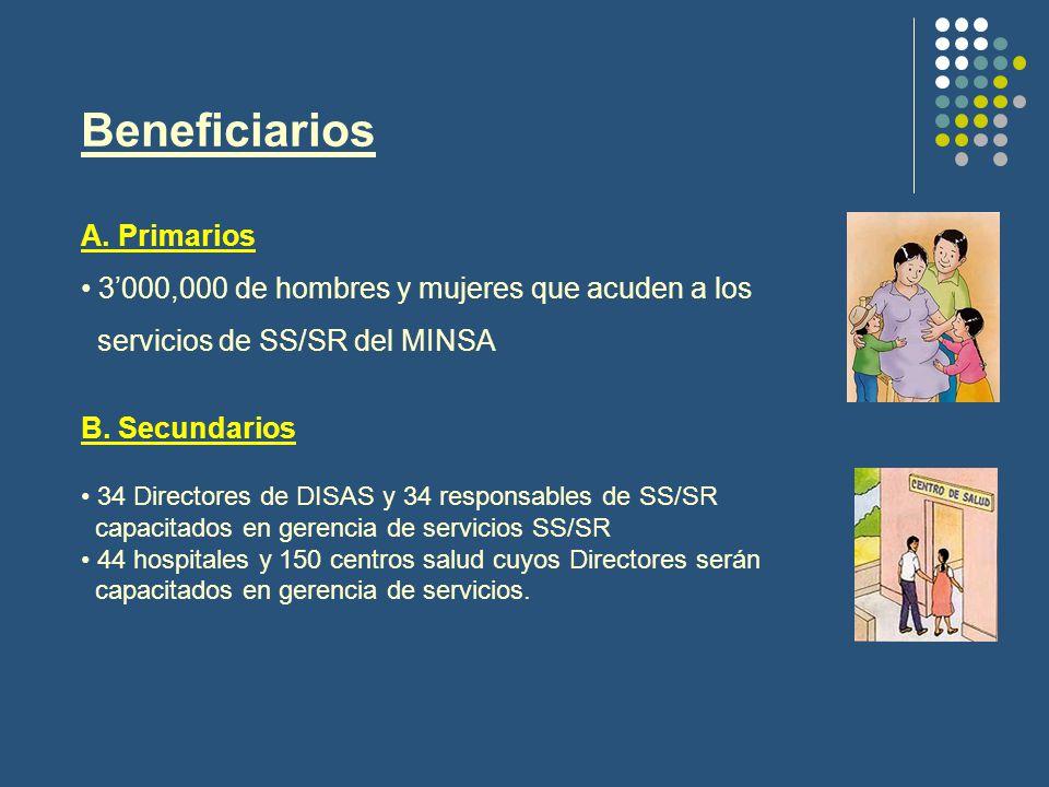 Beneficiarios A. Primarios 3000,000 de hombres y mujeres que acuden a los servicios de SS/SR del MINSA B. Secundarios 34 Directores de DISAS y 34 resp