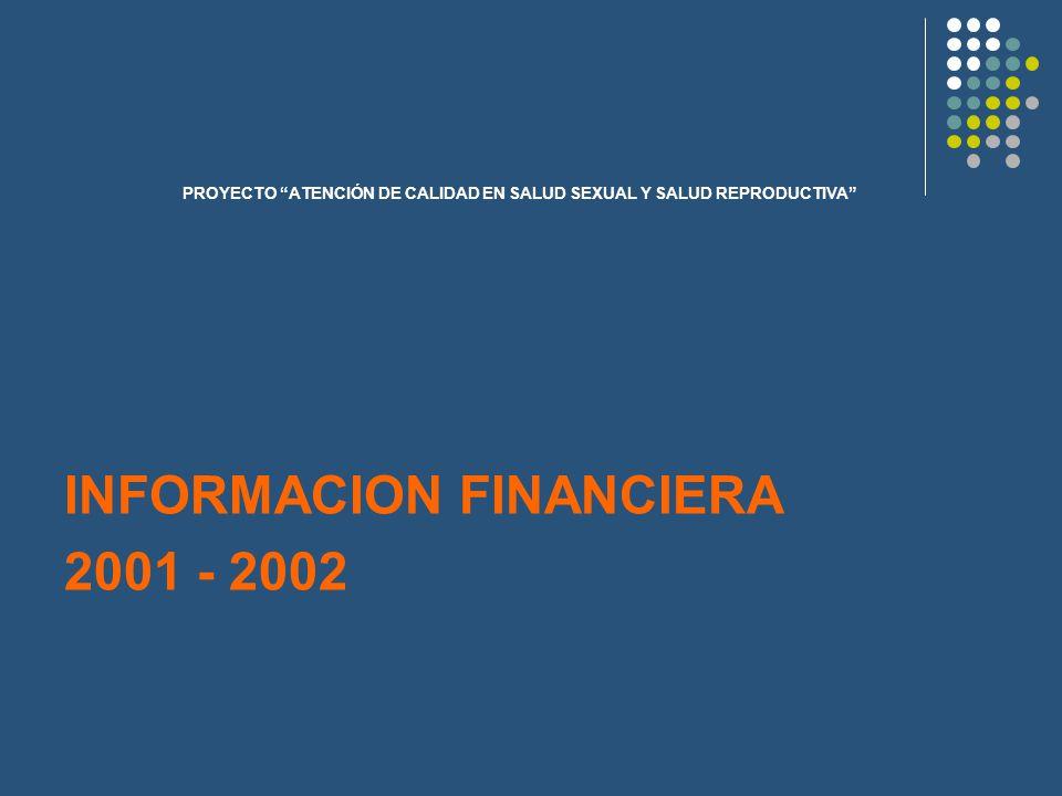 INFORMACION FINANCIERA 2001 - 2002 PROYECTO ATENCIÓN DE CALIDAD EN SALUD SEXUAL Y SALUD REPRODUCTIVA
