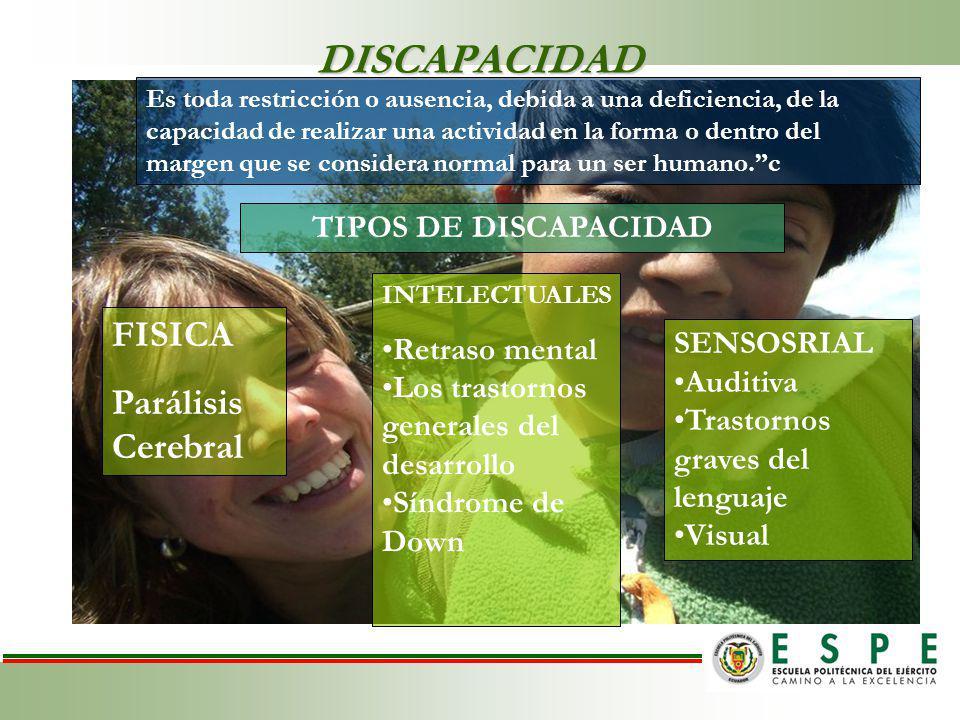 DISCAPACIDAD Es toda restricción o ausencia, debida a una deficiencia, de la capacidad de realizar una actividad en la forma o dentro del margen que se considera normal para un ser humano.c TIPOS DE DISCAPACIDAD FISICA Parálisis Cerebral INTELECTUALES Retraso mental Los trastornos generales del desarrollo Síndrome de Down SENSOSRIAL Auditiva Trastornos graves del lenguaje Visual