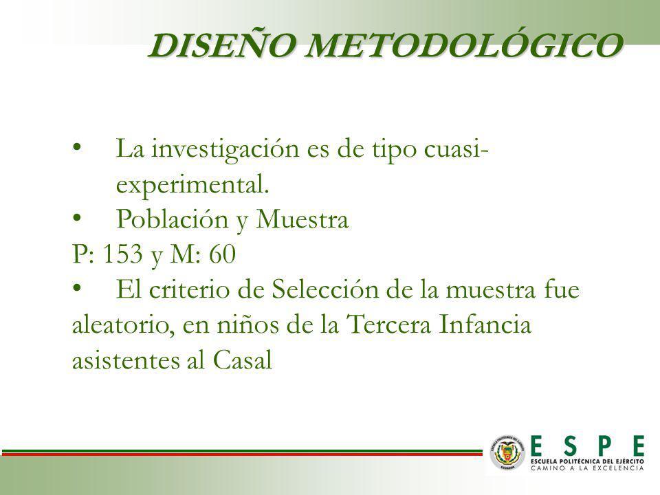 DISEÑO METODOLÓGICO La investigación es de tipo cuasi- experimental.