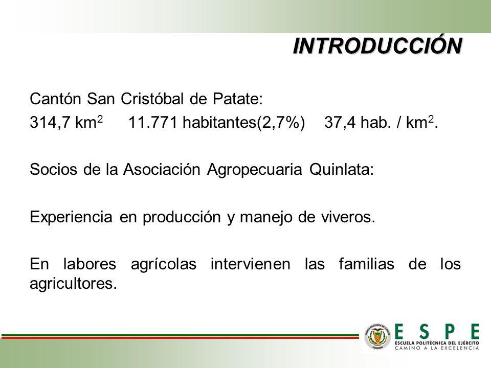 INTRODUCCIÓN Cantón San Cristóbal de Patate: 314,7 km 2 11.771 habitantes(2,7%) 37,4 hab. / km 2. Socios de la Asociación Agropecuaria Quinlata: Exper