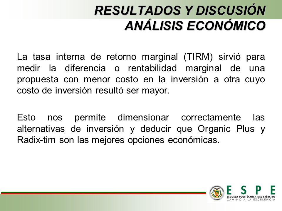 RESULTADOS Y DISCUSIÓN ANÁLISIS ECONÓMICO La tasa interna de retorno marginal (TIRM) sirvió para medir la diferencia o rentabilidad marginal de una pr