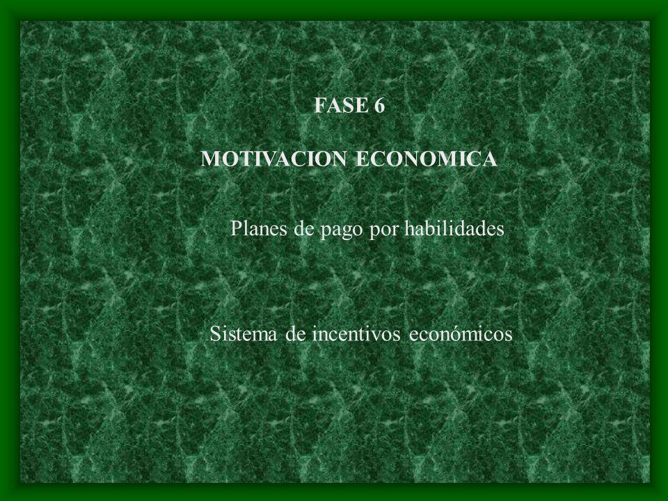 FASE 5 MOTIVACION POR OBJETIVOS PROGRAMAS DE RECONOCIMIENTO DEL EMPLEADO