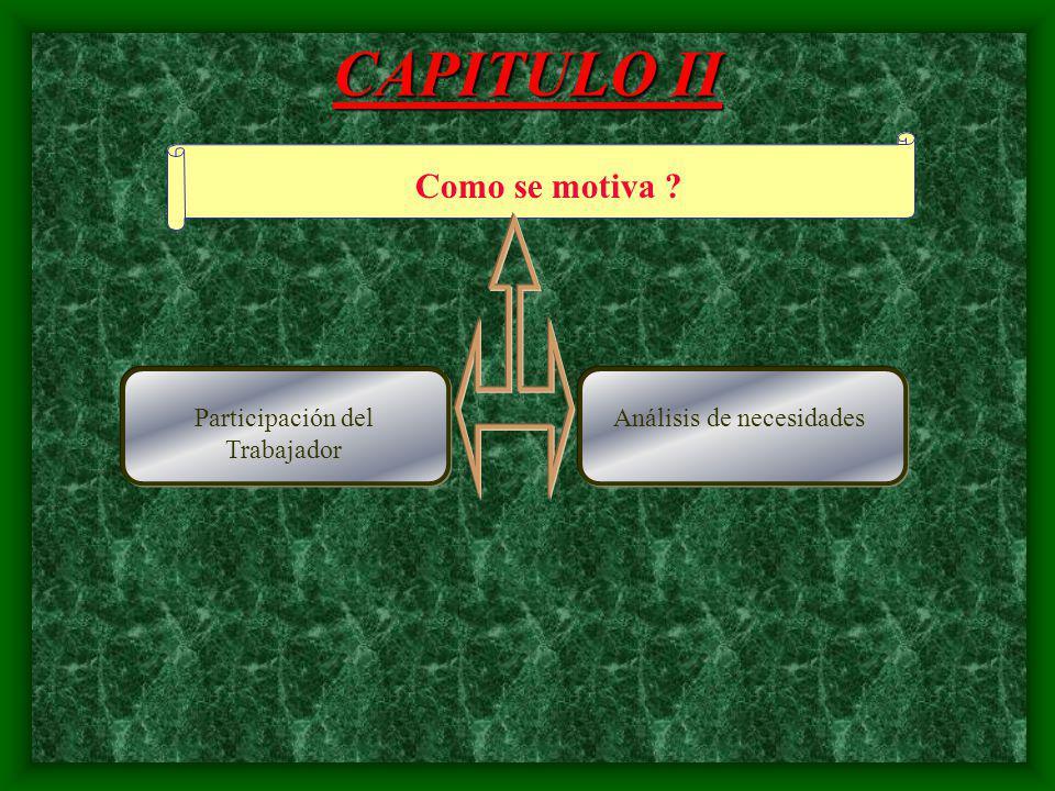 Que es la motivación ? CAPITULO II motivonecesidad o deseo