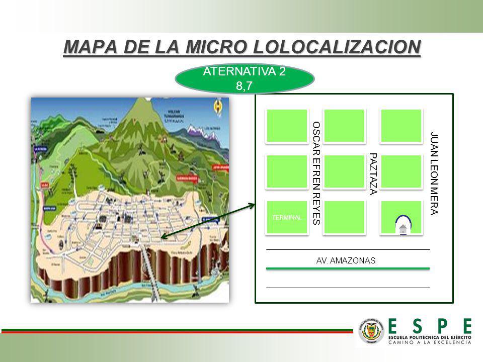 MICRO LOCALIZACION MATRIZ DE LOCALIZACION Alternativa 1Alternativa 2Alternativa 3 Criterios de selección Peso Asignado Centro. Av amazonas Montalvo CC