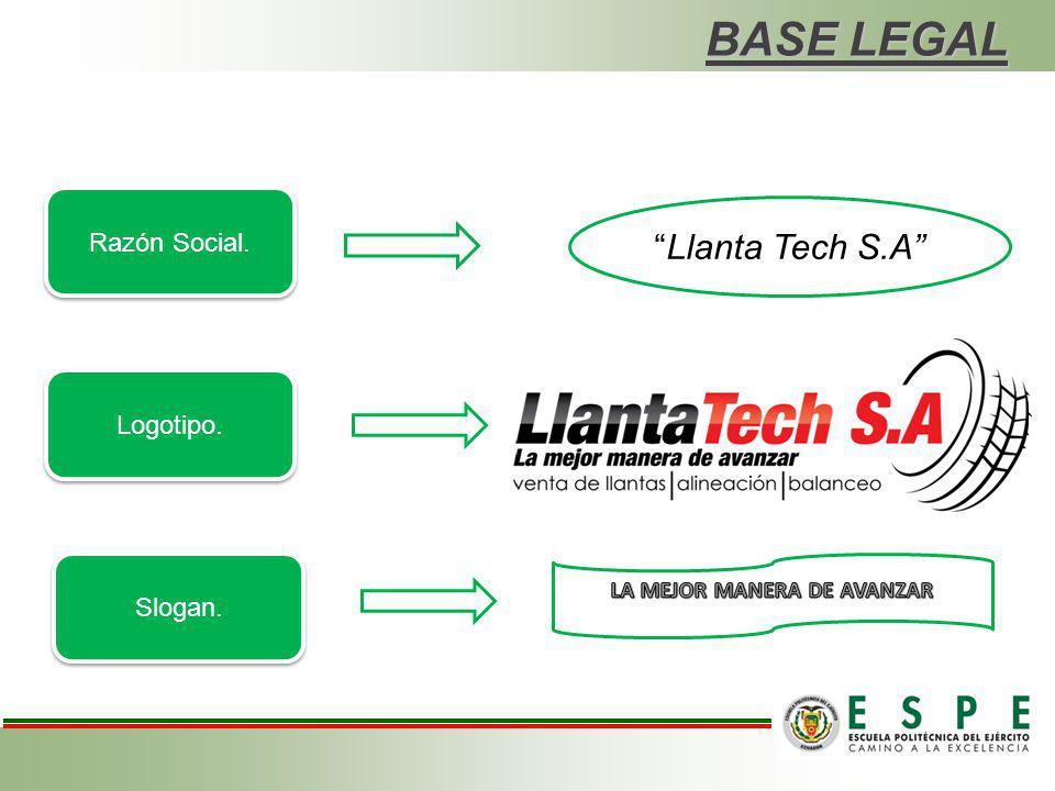 LA EMPRESA Y SU ORGANIZACION Base Legal. Base Filosófica de la empresa. Organigrama Estructural.