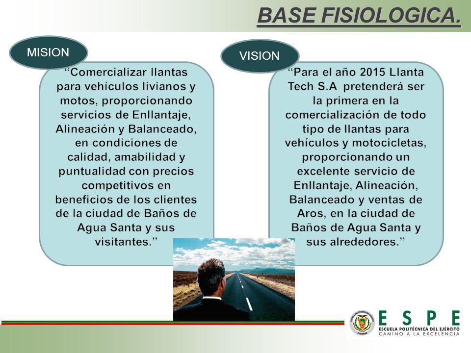 MATRIZ AXIOLOGICA. GRUPO DE REFERENCIA PRINCIPIOS Y VALORES Clientes Proveedores Accionistas Trabajadores Estado Competencia Sociedad Medio ambiente.