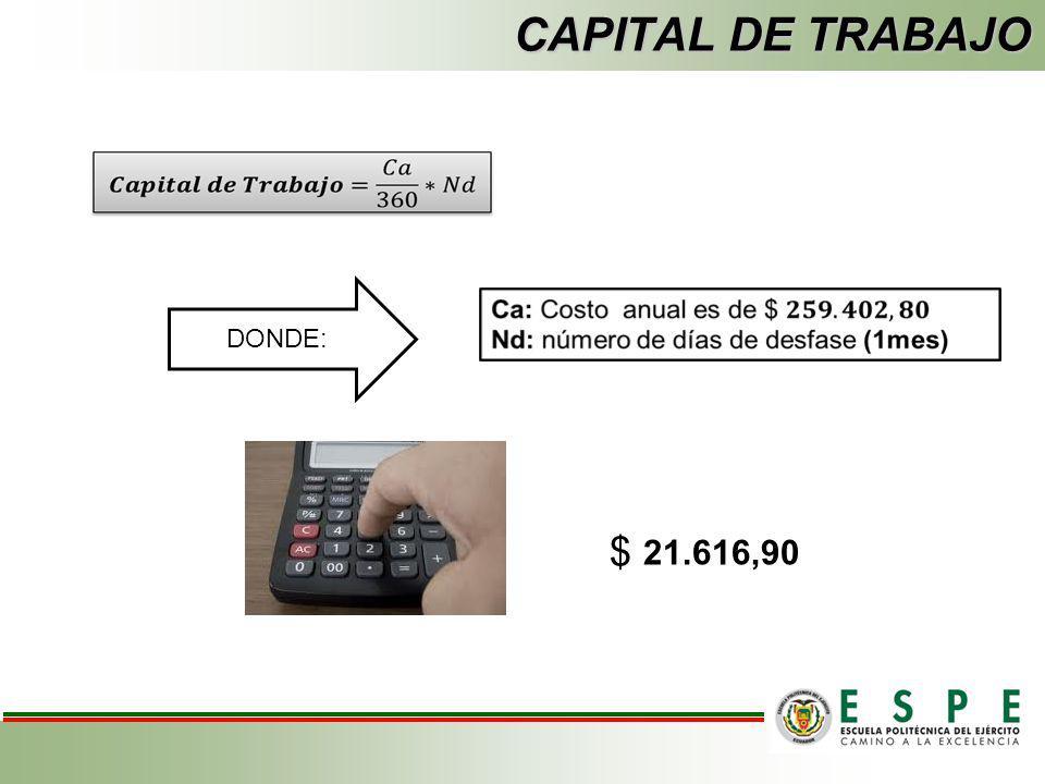 INVERSION INVERSIONES Y FINANCIAMIENTO INVERSIONES ACTIVOS FIJOS $ 332.782,56 EQUIPO DE COMPUTO $ 845,00 MUEBLES Y ENSERES $ 1.020,00 HERRAMIENTAS Y E