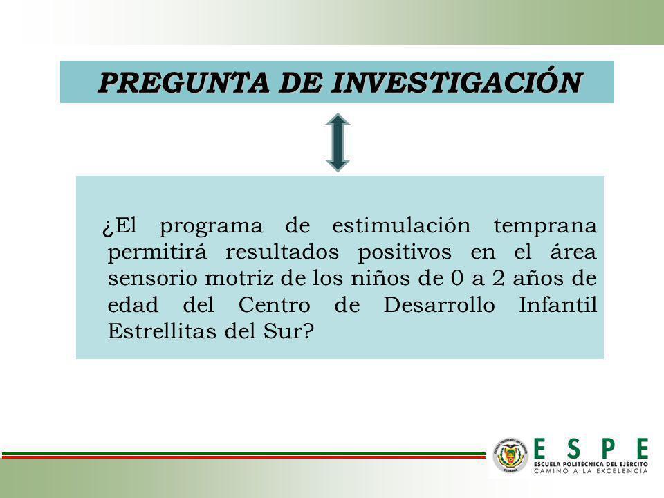 Delimitación de la investigación Madres comunitarias Niños de 0 a 2 años de edad.