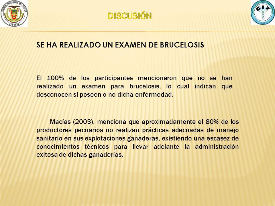 SE HA REALIZADO UN EXAMEN DE BRUCELOSIS El 100% de los participantes mencionaron que no se han realizado un examen para brucelosis, lo cual indican qu