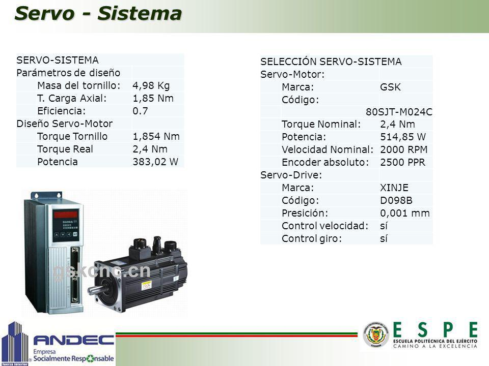 Servo - Sistema SERVO-SISTEMA Parámetros de diseño Masa del tornillo:4,98 Kg T. Carga Axial:1,85 Nm Eficiencia:0.7 Diseño Servo-Motor Torque Tornillo1