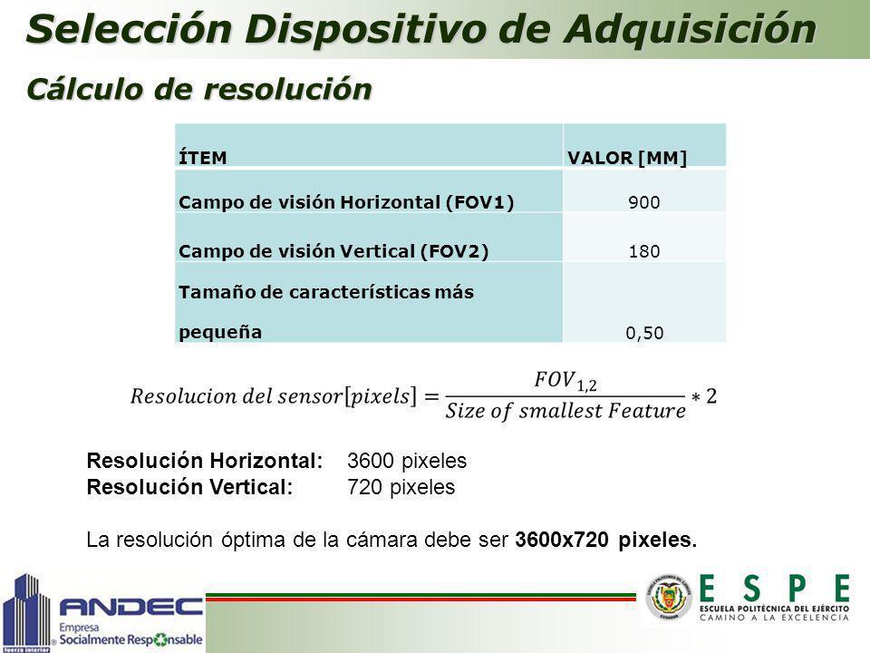 Selección Dispositivo de Adquisición ÍTEMVALOR [MM] Campo de visión Horizontal (FOV1)900 Campo de visión Vertical (FOV2)180 Tamaño de características