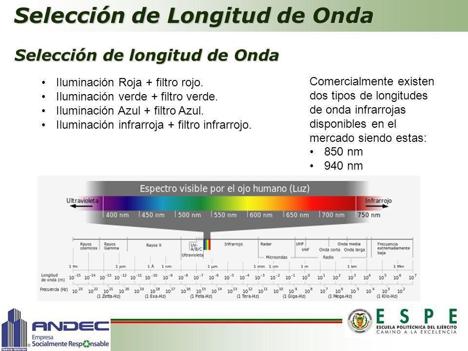 Selección de Longitud de Onda Selección de longitud de Onda Iluminación Roja + filtro rojo. Iluminación verde + filtro verde. Iluminación Azul + filtr