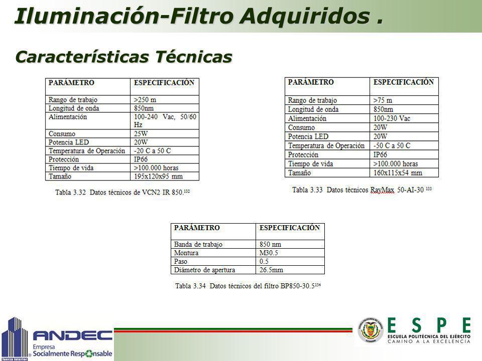 Iluminación-Filtro Adquiridos. Características Técnicas