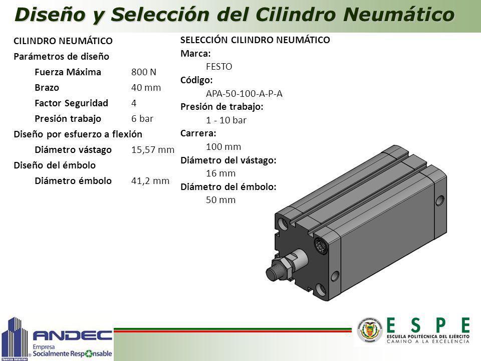 Diseño y Selección del Cilindro Neumático CILINDRO NEUMÁTICO Parámetros de diseño Fuerza Máxima800 N Brazo40 mm Factor Seguridad4 Presión trabajo6 bar