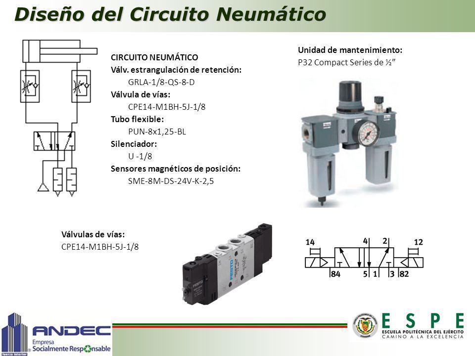 Diseño del Circuito Neumático CIRCUITO NEUMÁTICO Válv. estrangulación de retención: GRLA-1/8-QS-8-D Válvula de vías: CPE14-M1BH-5J-1/8 Tubo flexible: