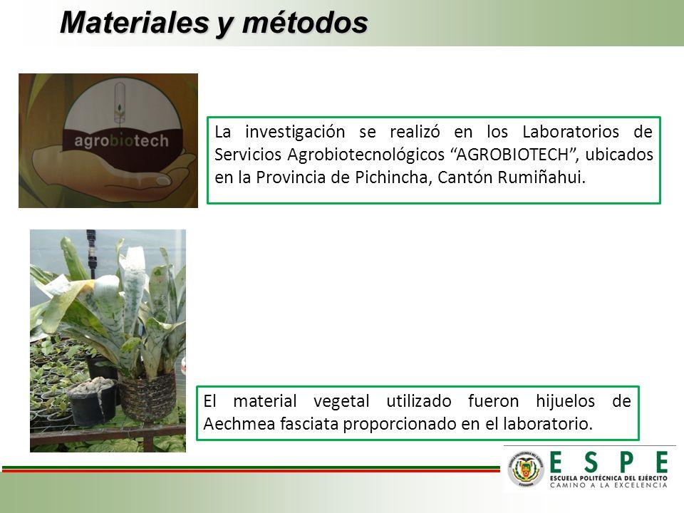 Materiales y métodos La investigación se realizó en los Laboratorios de Servicios Agrobiotecnológicos AGROBIOTECH, ubicados en la Provincia de Pichinc
