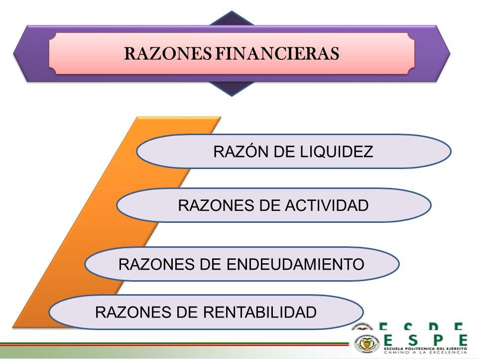 RAZÓN DE LIQUIDEZ RAZONES DE ACTIVIDAD RAZONES DE ENDEUDAMIENTO RAZONES DE RENTABILIDAD