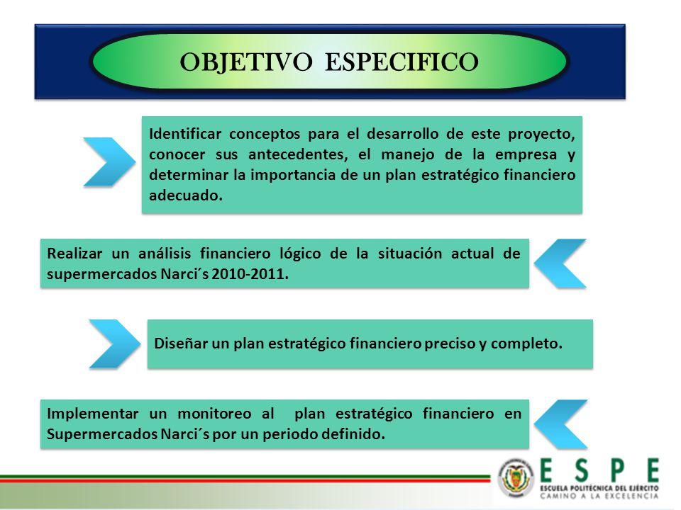 OBJETIVO ESPECIFICO Identificar conceptos para el desarrollo de este proyecto, conocer sus antecedentes, el manejo de la empresa y determinar la impor