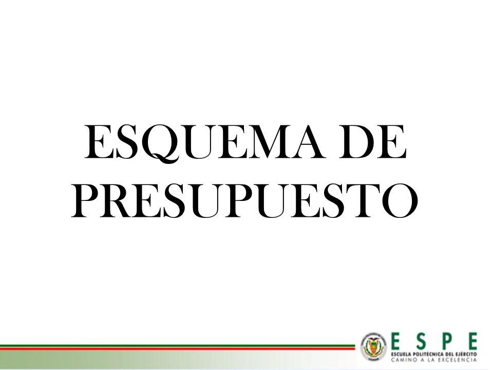 ESQUEMA DE PRESUPUESTO