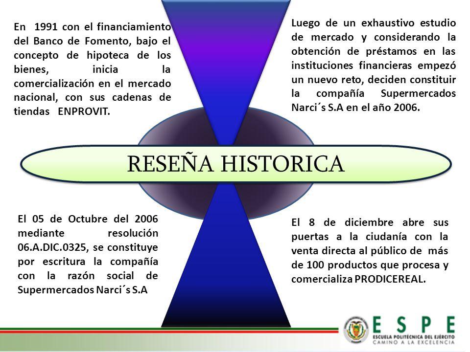 RESEÑA HISTORICA En 1991 con el financiamiento del Banco de Fomento, bajo el concepto de hipoteca de los bienes, inicia la comercialización en el merc