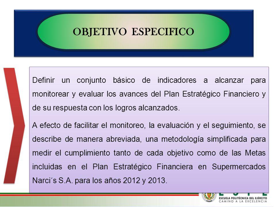 OBJETIVO ESPECIFICO Definir un conjunto básico de indicadores a alcanzar para monitorear y evaluar los avances del Plan Estratégico Financiero y de su