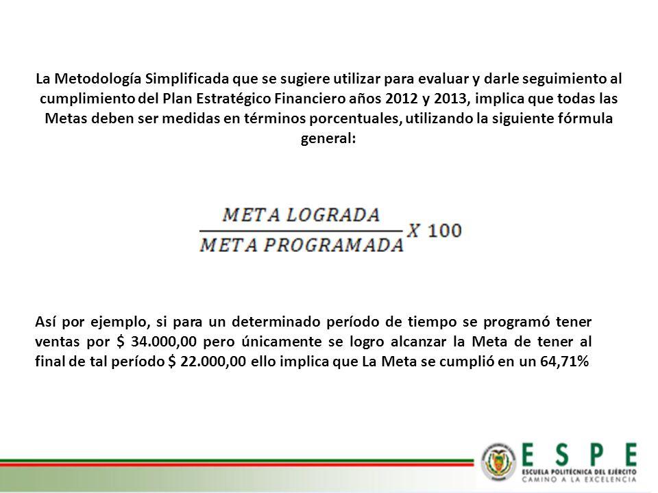 La Metodología Simplificada que se sugiere utilizar para evaluar y darle seguimiento al cumplimiento del Plan Estratégico Financiero años 2012 y 2013,